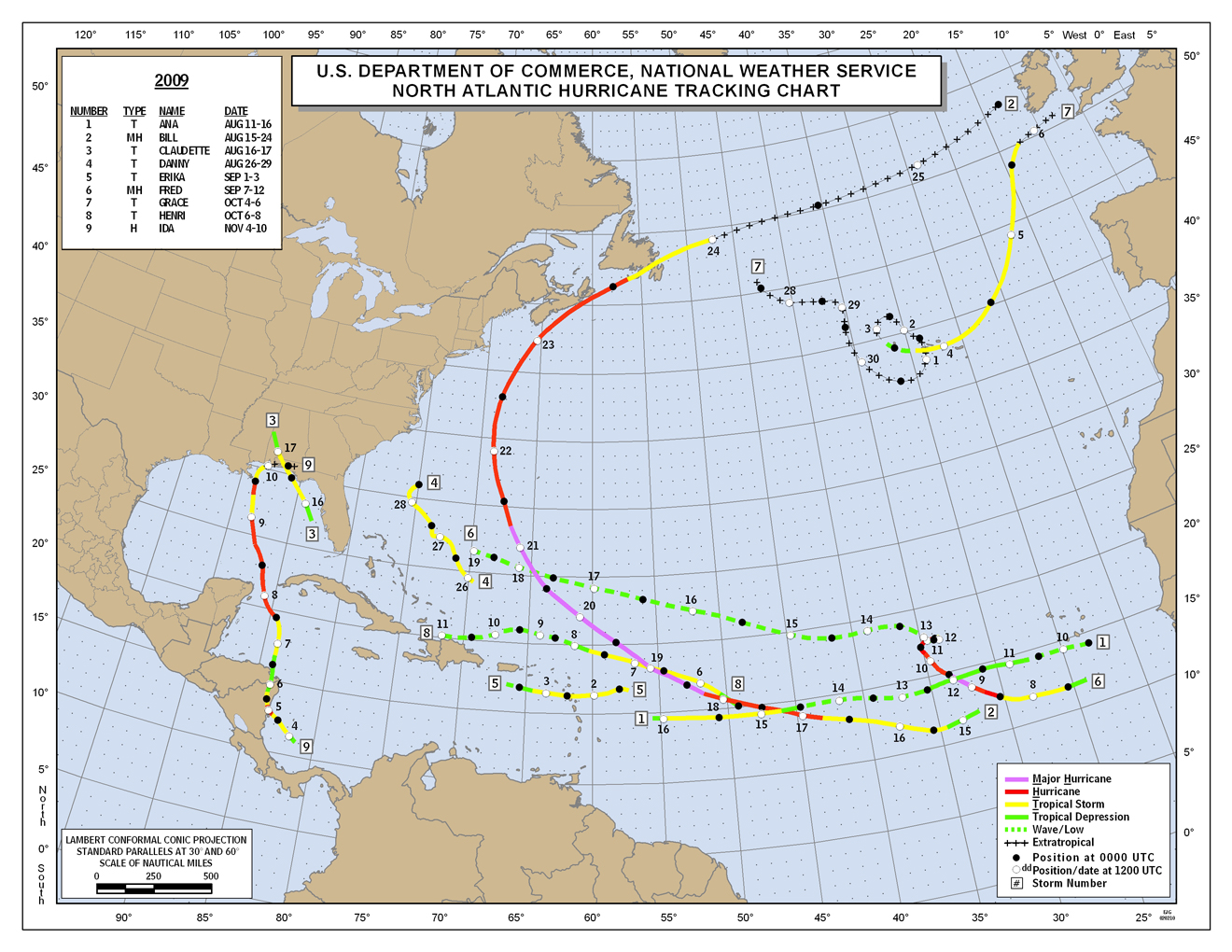 2009 Atlantic Tropical Cyclone Tracks