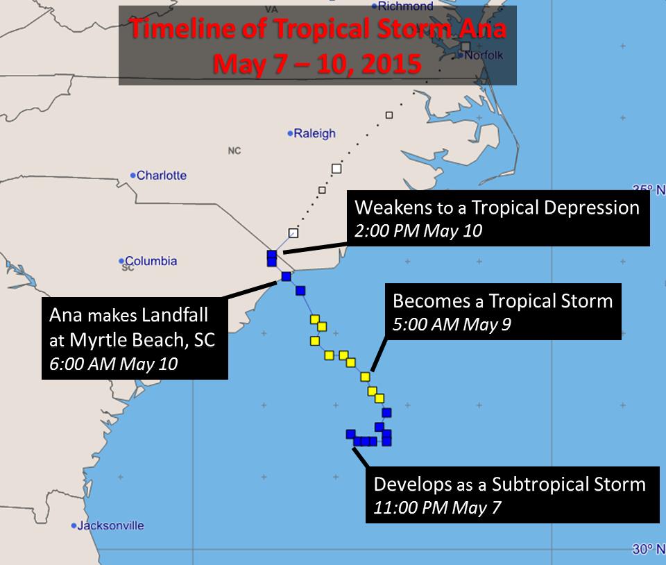 Tropical Storm Ana Track