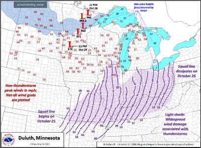 October 26th-27th Storm