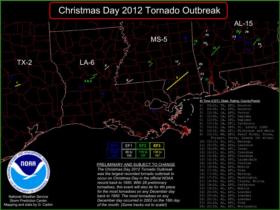 December 25 2012 Tornadoes