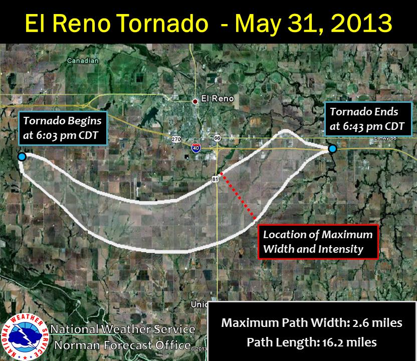 May 31 Tornado