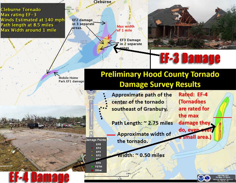 May 15 Tornadoes