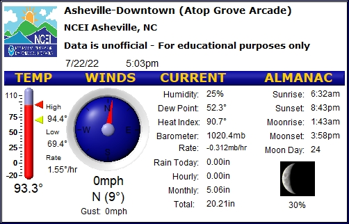 Current weather conditions in Asheville